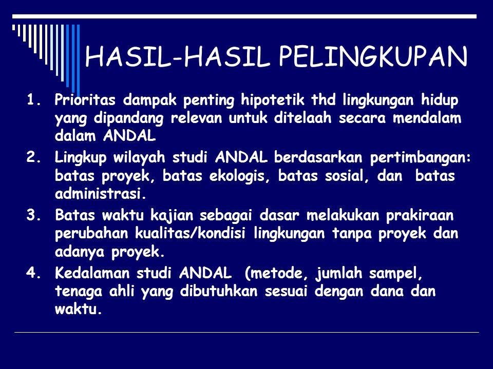 HASIL-HASIL PELINGKUPAN