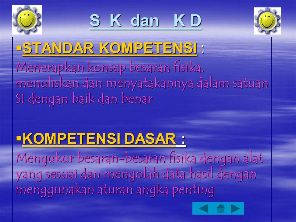 S K dan K D STANDAR KOMPETENSI : KOMPETENSI DASAR :