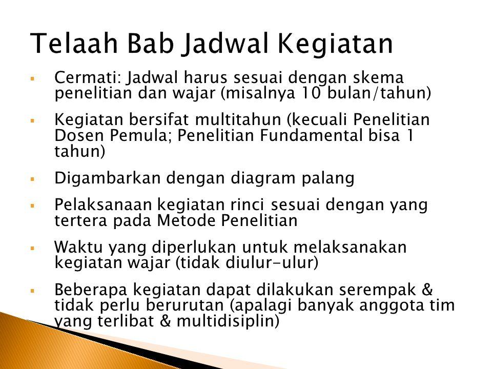 Telaah Bab Jadwal Kegiatan
