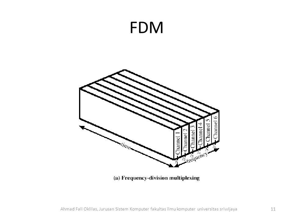 FDM Ahmad Fali Oklilas, Jurusan Sistem Komputer fakultas ilmu komputer universitas sriwijaya