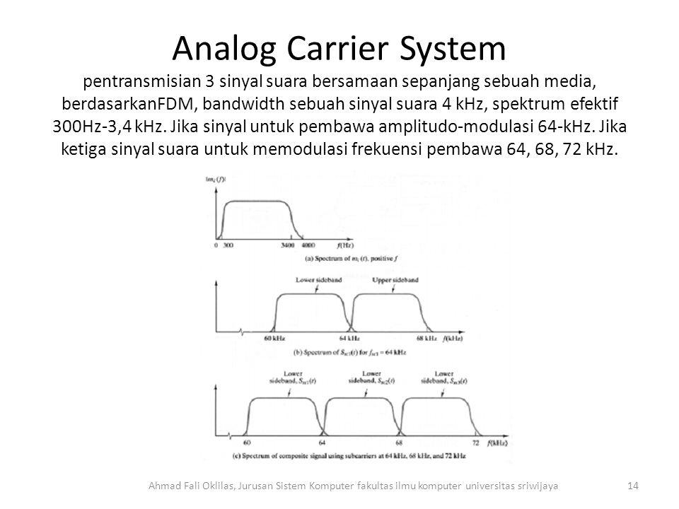 Analog Carrier System pentransmisian 3 sinyal suara bersamaan sepanjang sebuah media, berdasarkanFDM, bandwidth sebuah sinyal suara 4 kHz, spektrum efektif 300Hz-3,4 kHz. Jika sinyal untuk pembawa amplitudo-modulasi 64-kHz. Jika ketiga sinyal suara untuk memodulasi frekuensi pembawa 64, 68, 72 kHz.