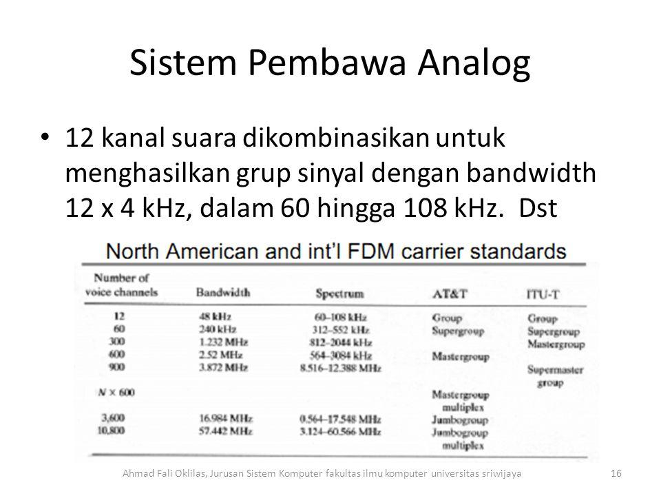 Sistem Pembawa Analog 12 kanal suara dikombinasikan untuk menghasilkan grup sinyal dengan bandwidth 12 x 4 kHz, dalam 60 hingga 108 kHz. Dst.