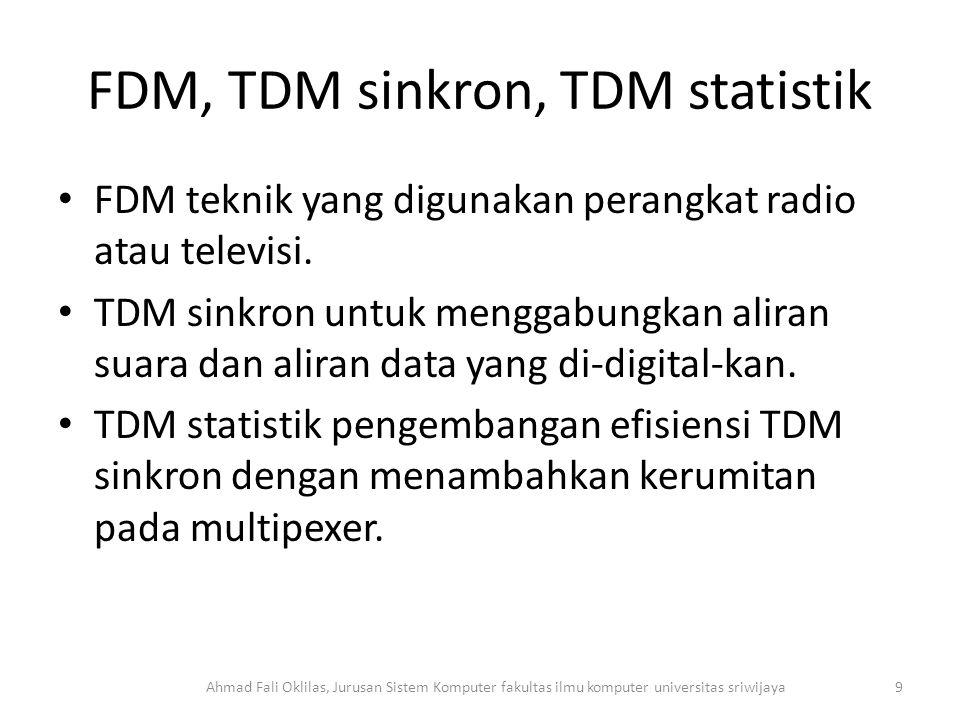 FDM, TDM sinkron, TDM statistik