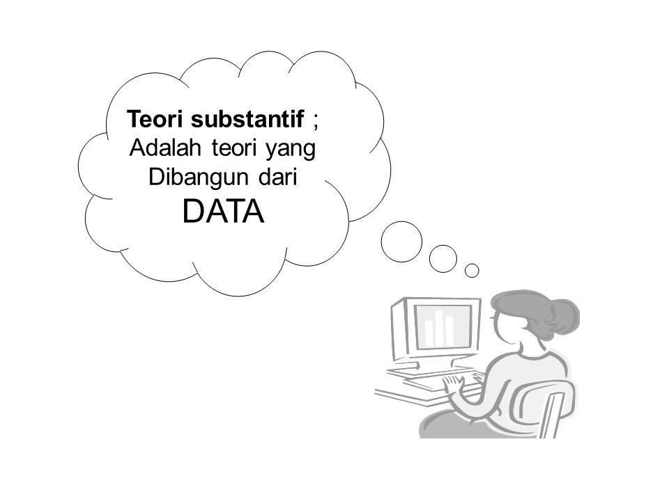 Teori substantif ; Adalah teori yang Dibangun dari DATA