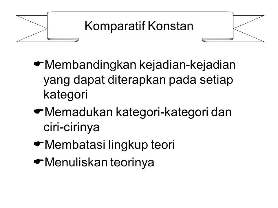Komparatif Konstan Membandingkan kejadian-kejadian yang dapat diterapkan pada setiap kategori. Memadukan kategori-kategori dan ciri-cirinya.