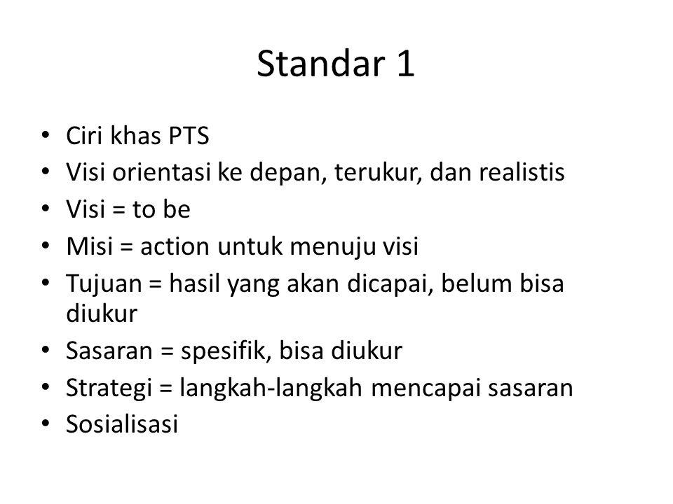 Standar 1 Ciri khas PTS. Visi orientasi ke depan, terukur, dan realistis. Visi = to be. Misi = action untuk menuju visi.