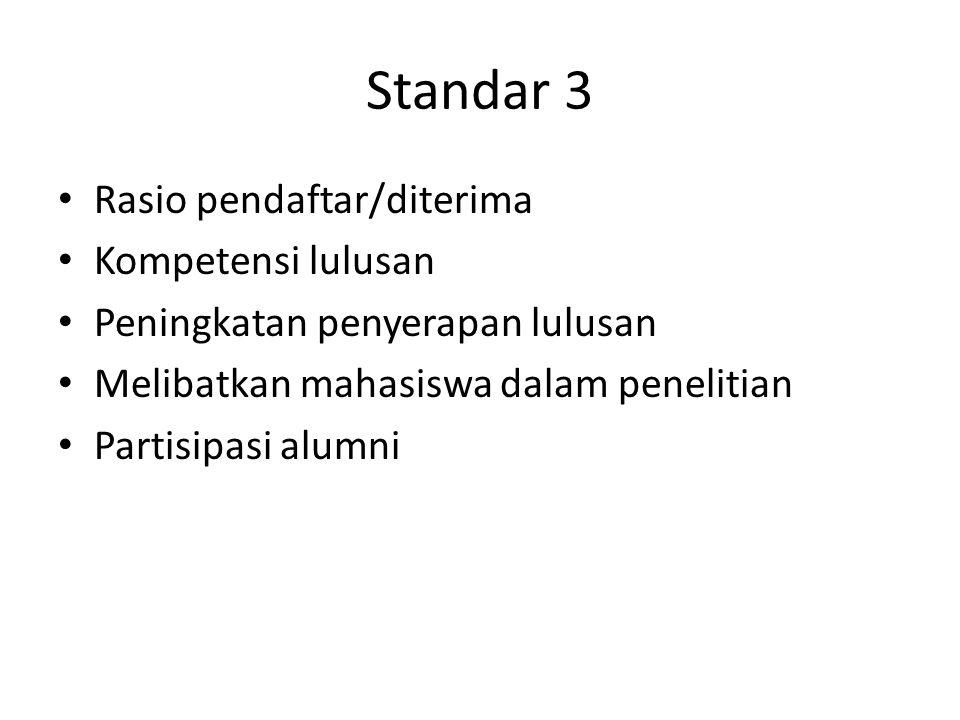 Standar 3 Rasio pendaftar/diterima Kompetensi lulusan