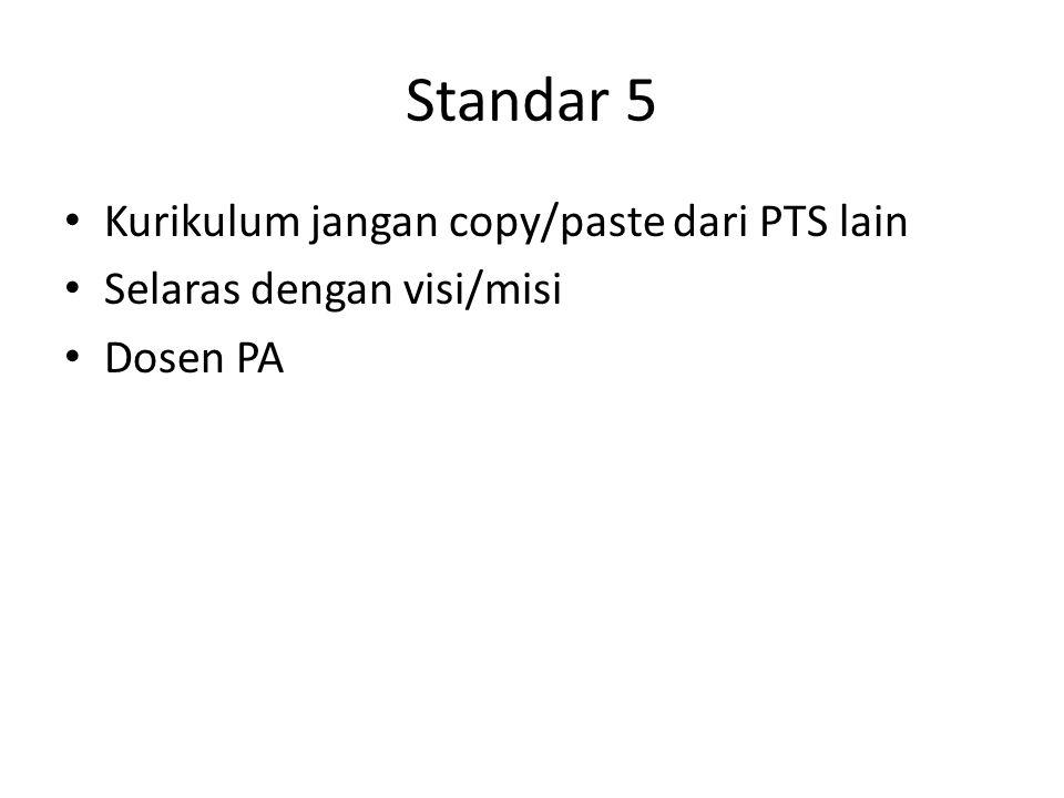 Standar 5 Kurikulum jangan copy/paste dari PTS lain