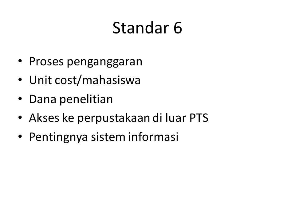 Standar 6 Proses penganggaran Unit cost/mahasiswa Dana penelitian