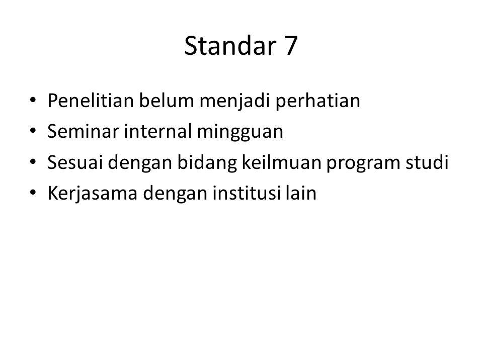 Standar 7 Penelitian belum menjadi perhatian Seminar internal mingguan