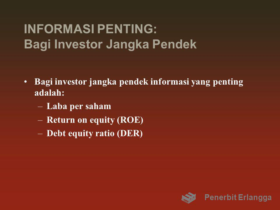 INFORMASI PENTING: Bagi Investor Jangka Pendek