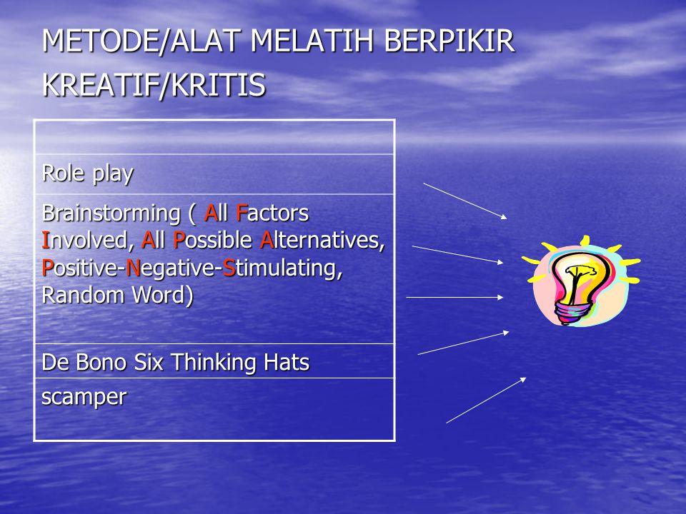 METODE/ALAT MELATIH BERPIKIR KREATIF/KRITIS