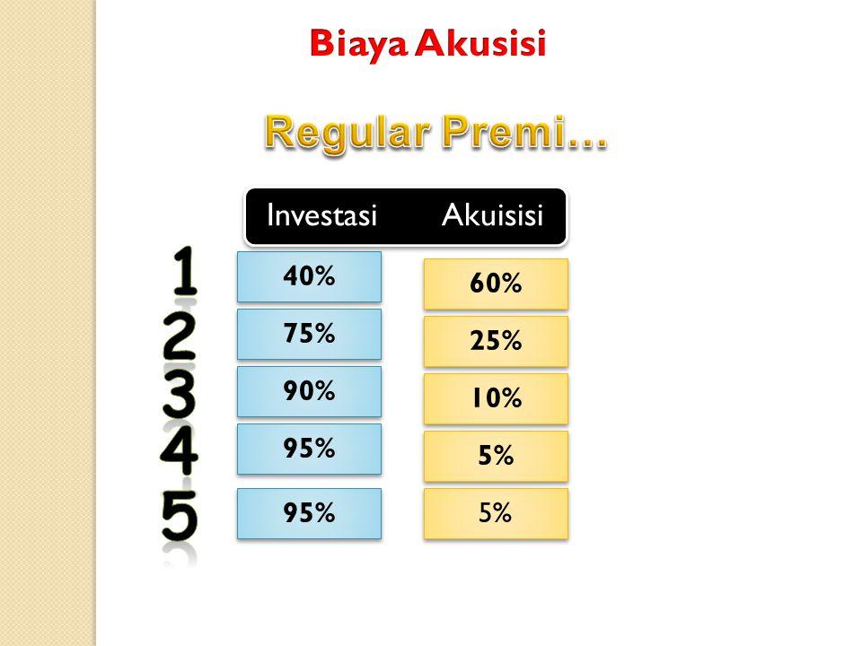 1 2 3 4 5 Regular Premi… Biaya Akusisi Investasi Akuisisi 40% 60% 75%