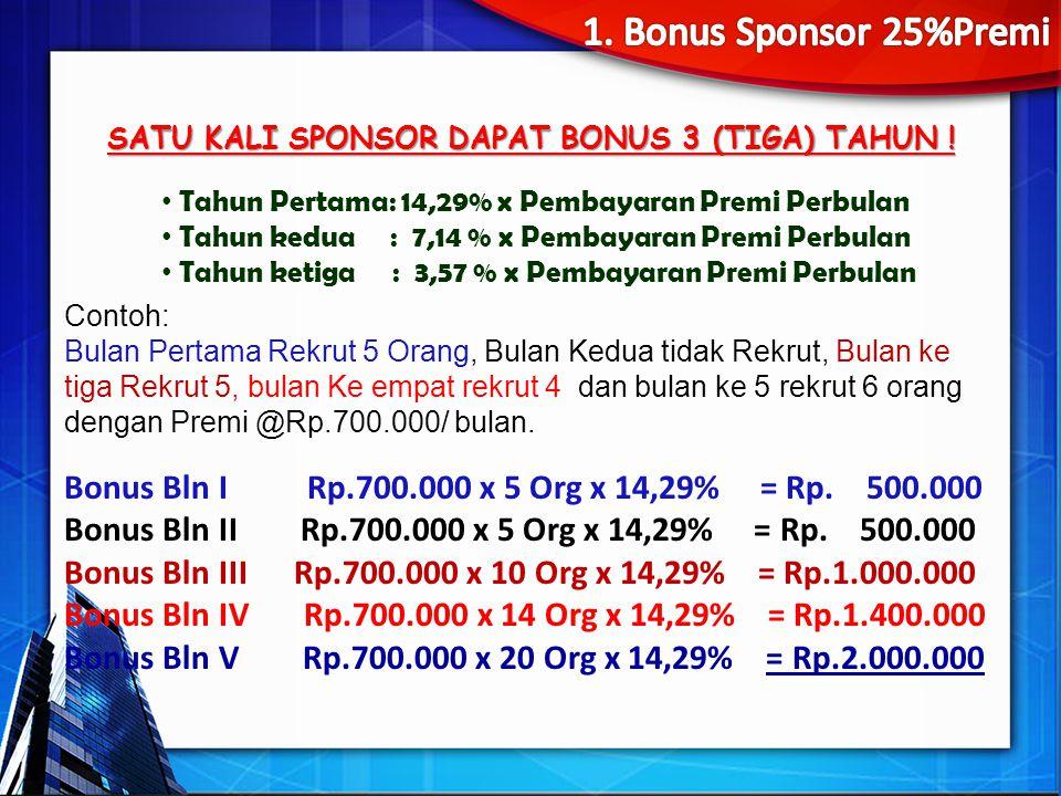 SATU KALI SPONSOR DAPAT BONUS 3 (TIGA) TAHUN !