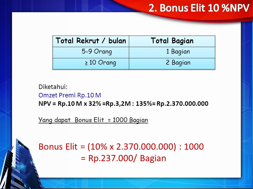 2. Bonus Elit 10 %NPV Bonus Elit = (10% x 2.370.000.000) : 1000