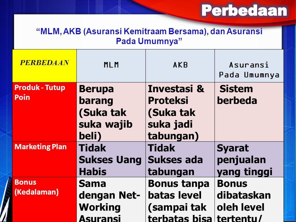 MLM, AKB (Asuransi Kemitraam Bersama), dan Asuransi Pada Umumnya