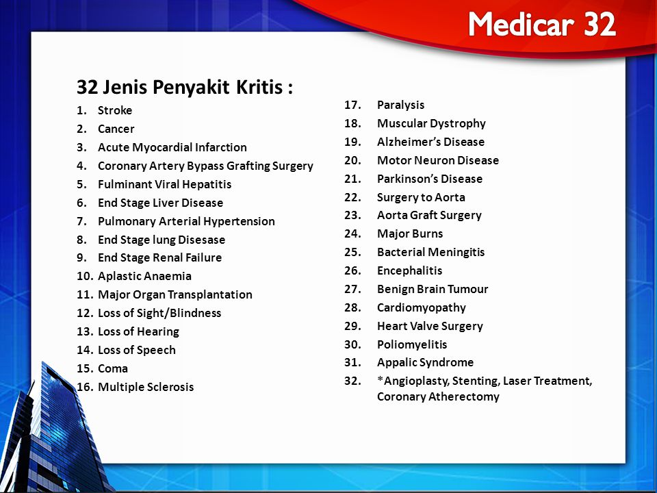 Medicar 32 32 Jenis Penyakit Kritis : Paralysis Stroke