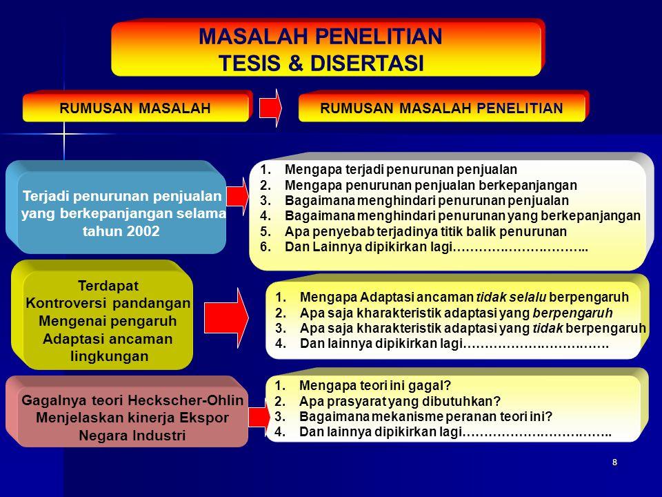 MASALAH PENELITIAN TESIS & DISERTASI