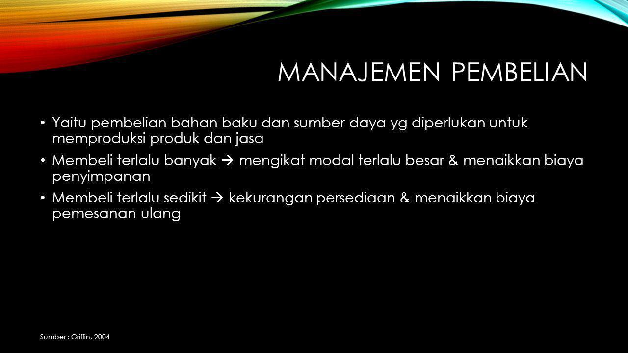 Manajemen pembelian Yaitu pembelian bahan baku dan sumber daya yg diperlukan untuk memproduksi produk dan jasa.