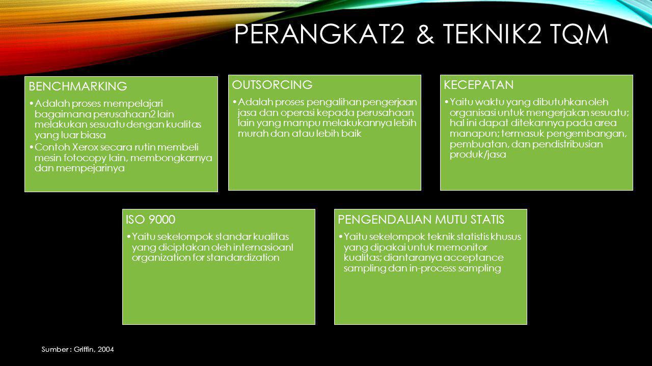 Perangkat2 & teknik2 tqm BENCHMARKING OUTSORCING KECEPATAN ISO 9000