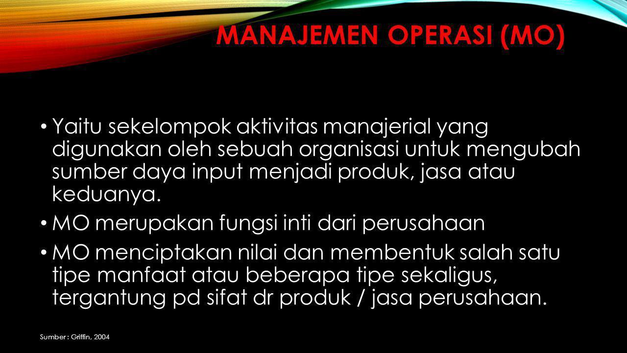 Manajemen operasi (MO)