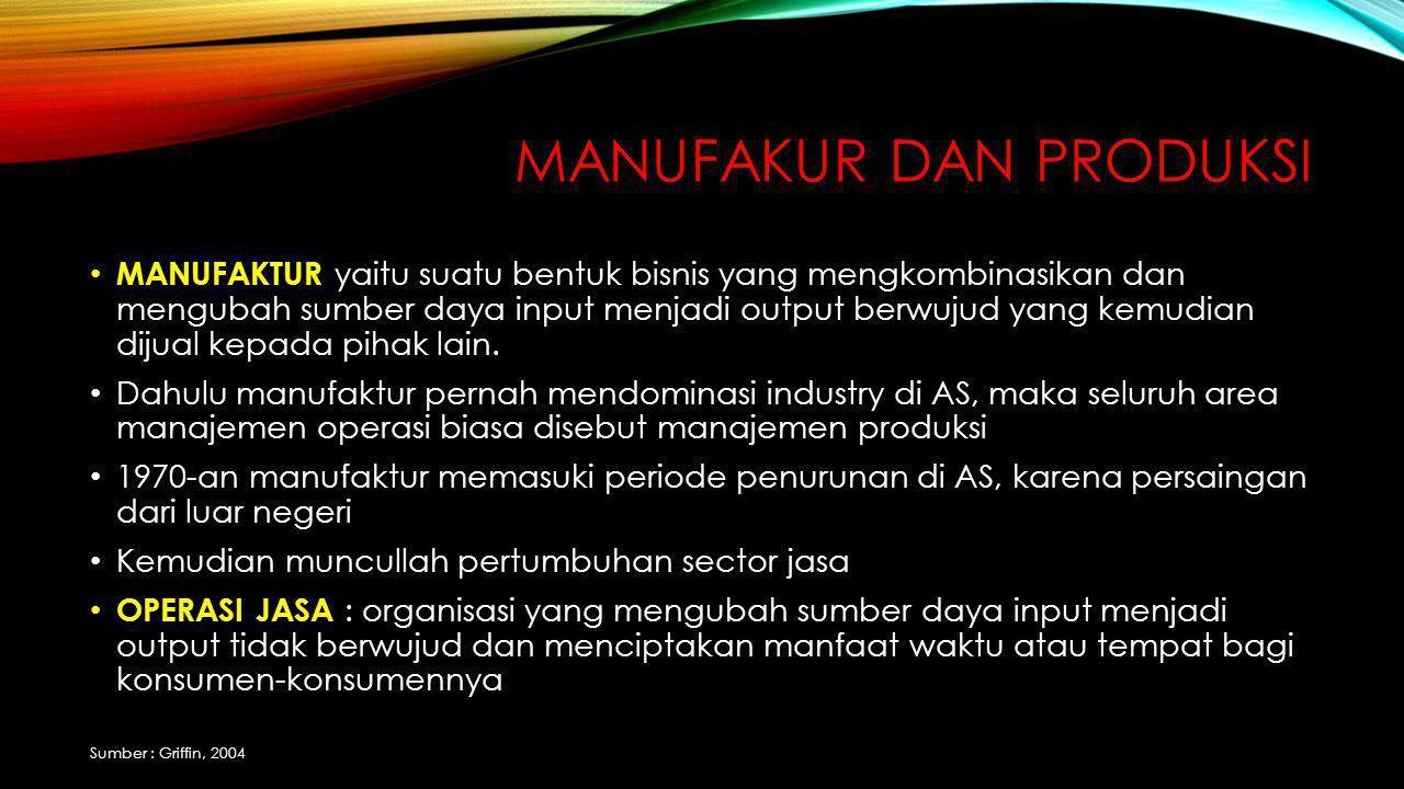 Manufakur dan produksi