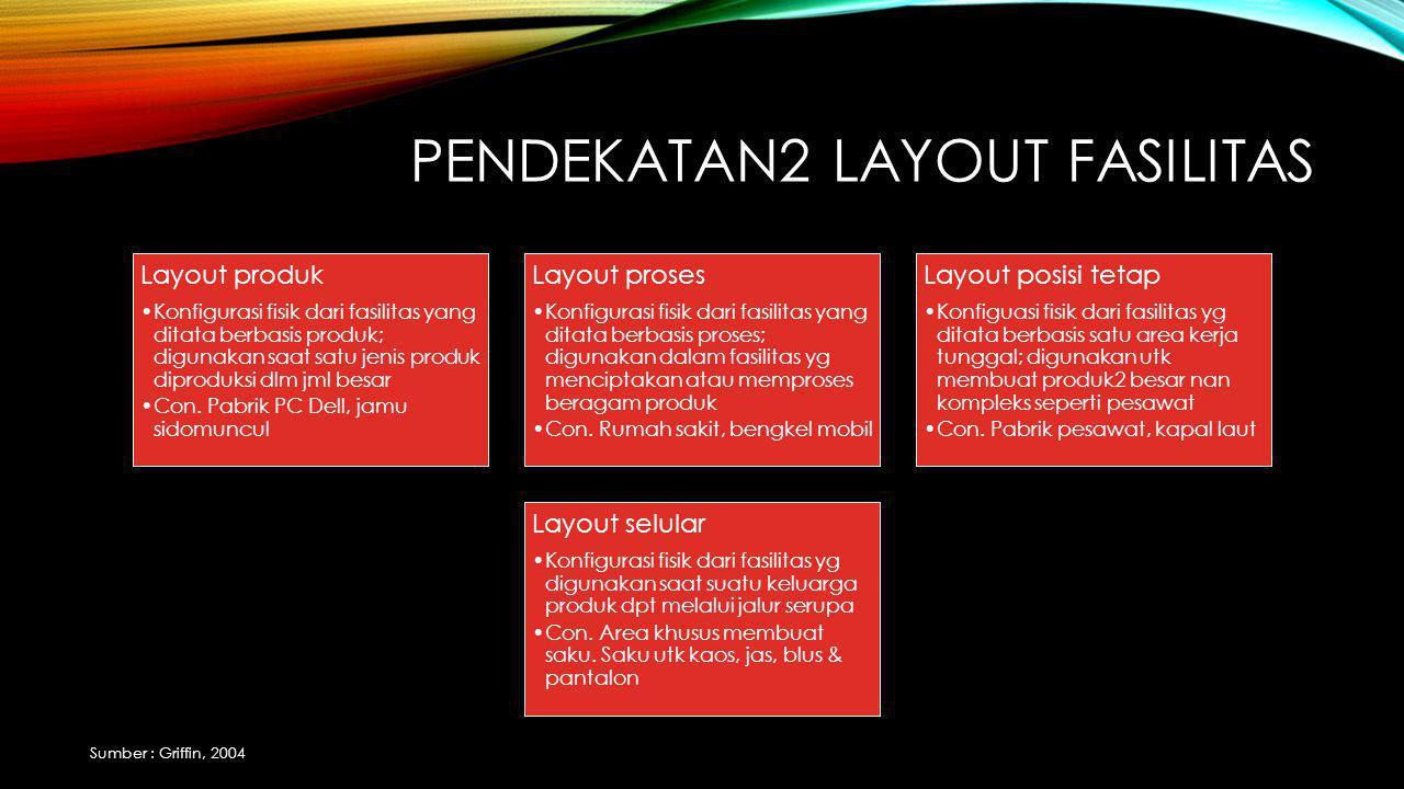 Pendekatan2 layout fasilitas