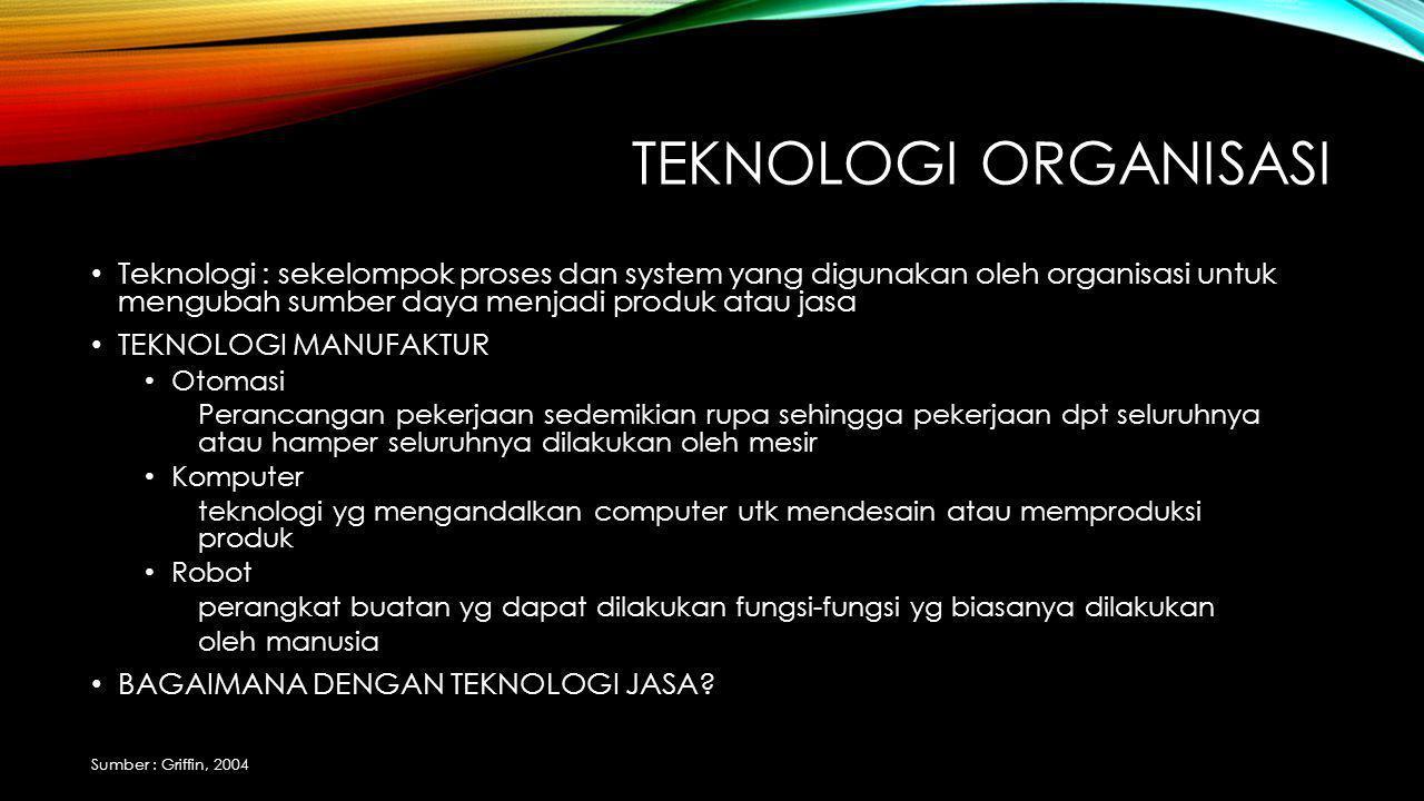 Teknologi organisasi Teknologi : sekelompok proses dan system yang digunakan oleh organisasi untuk mengubah sumber daya menjadi produk atau jasa.