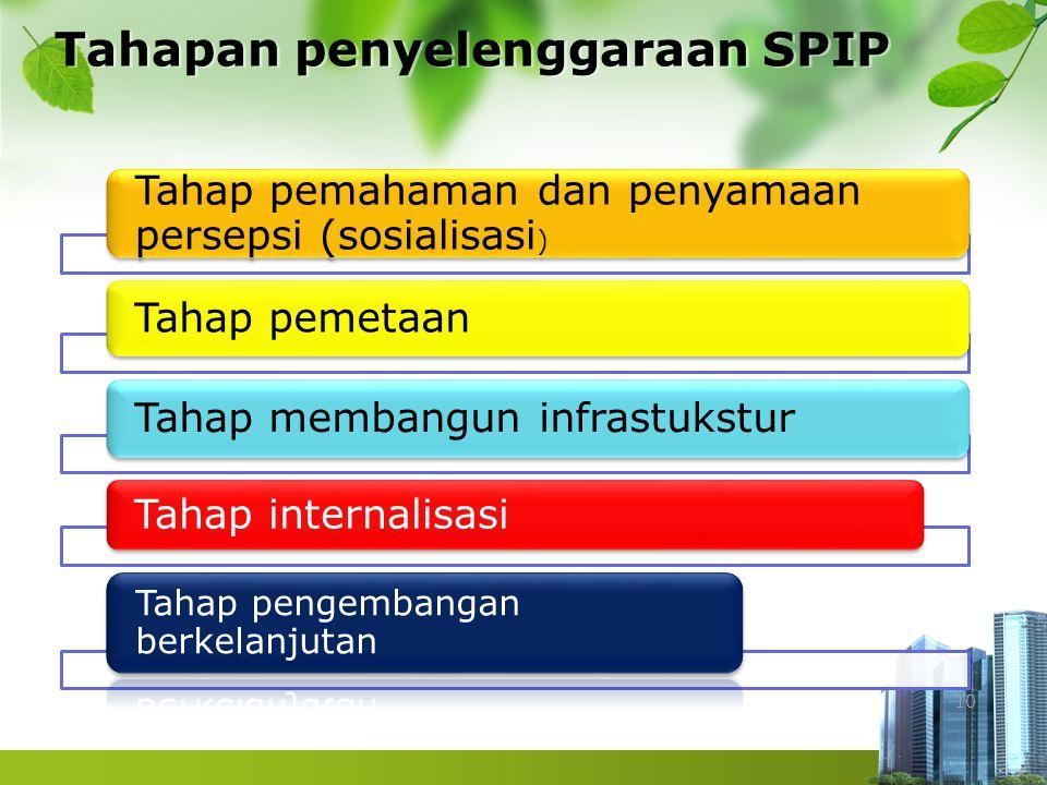 Tahapan penyelenggaraan SPIP