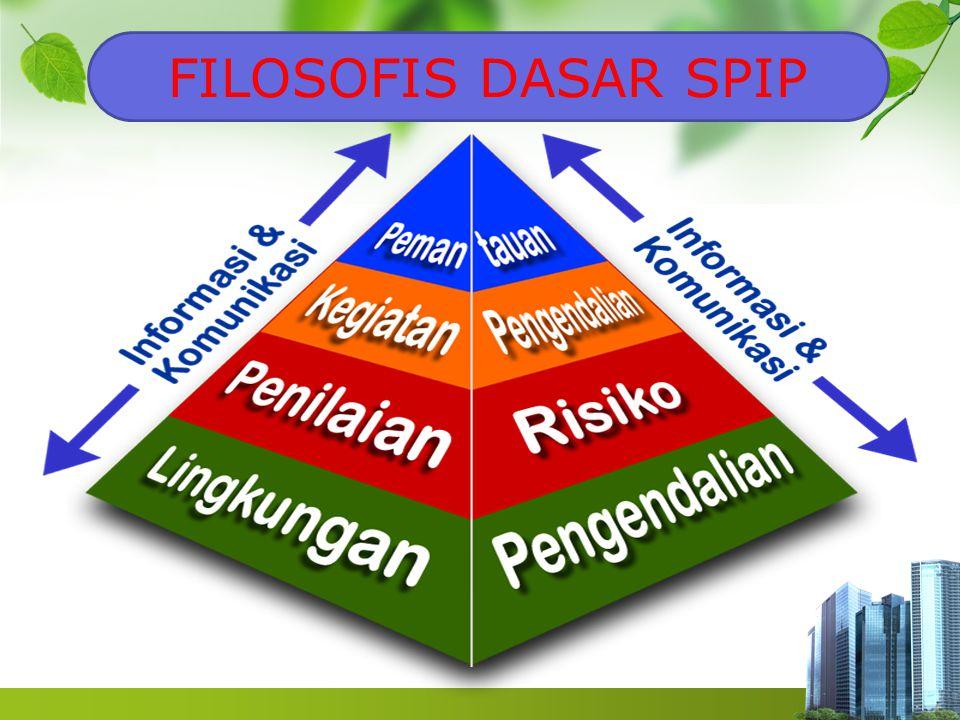 FILOSOFIS DASAR SPIP