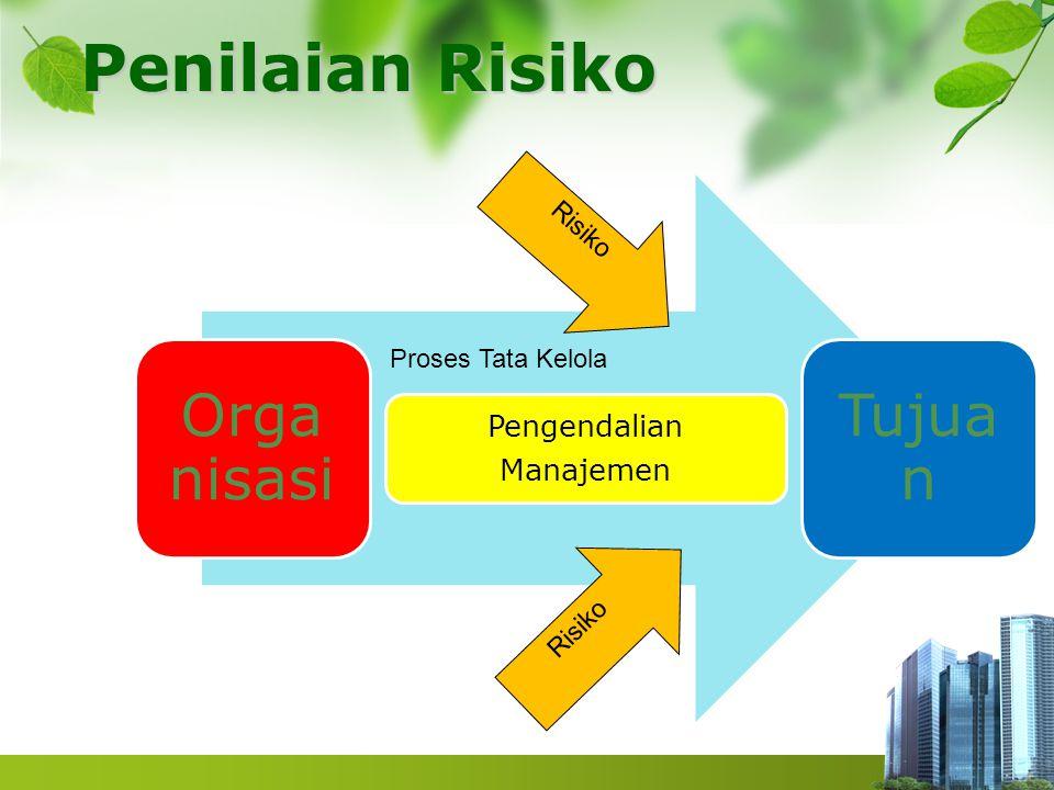 Penilaian Risiko Organisasi Tujuan Risiko Proses Tata Kelola Risiko