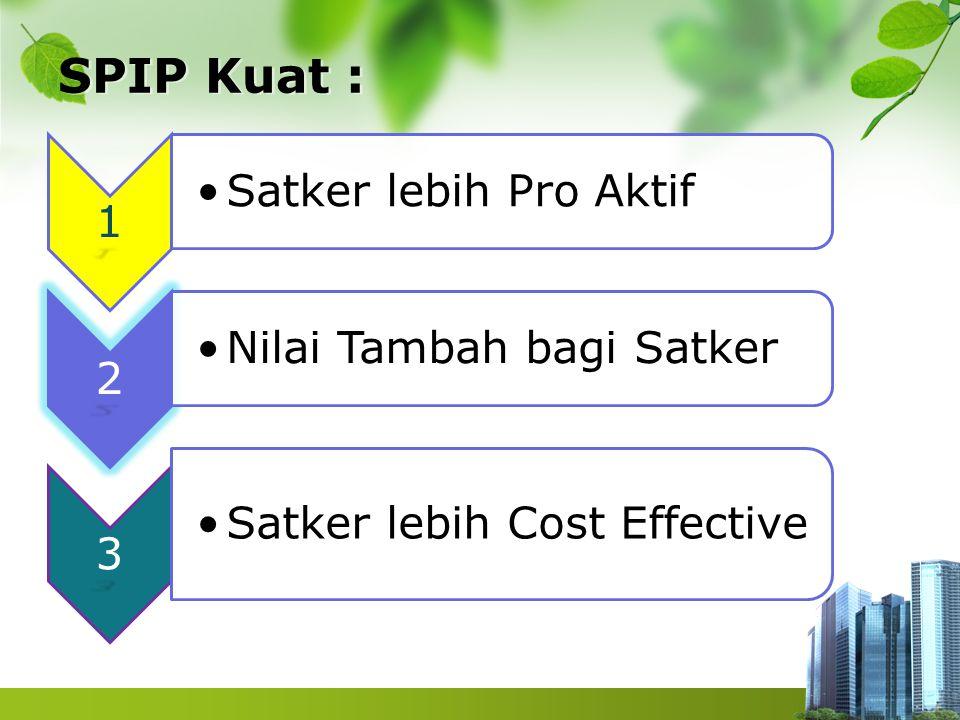 SPIP Kuat : 1 Satker lebih Pro Aktif 2 Nilai Tambah bagi Satker 3