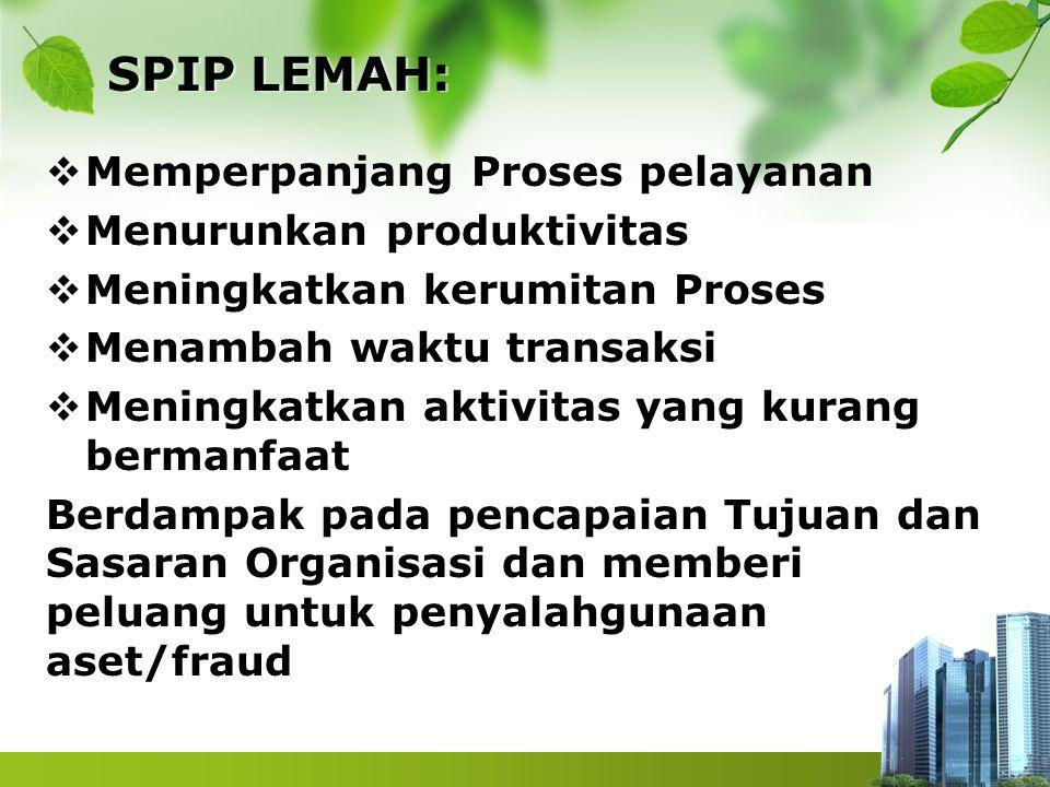 SPIP LEMAH: Memperpanjang Proses pelayanan Menurunkan produktivitas