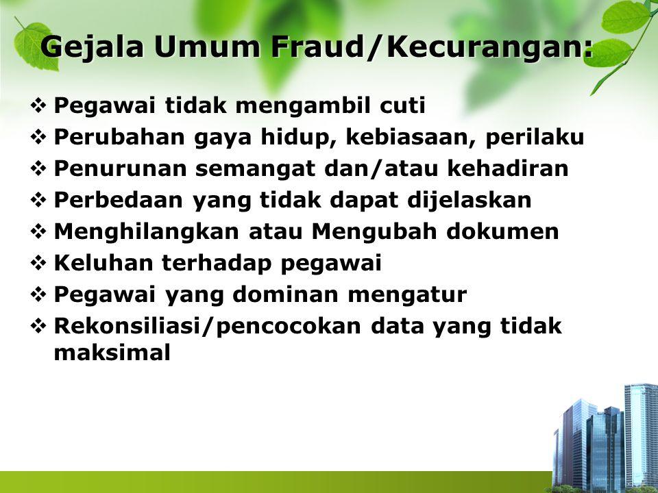 Gejala Umum Fraud/Kecurangan: