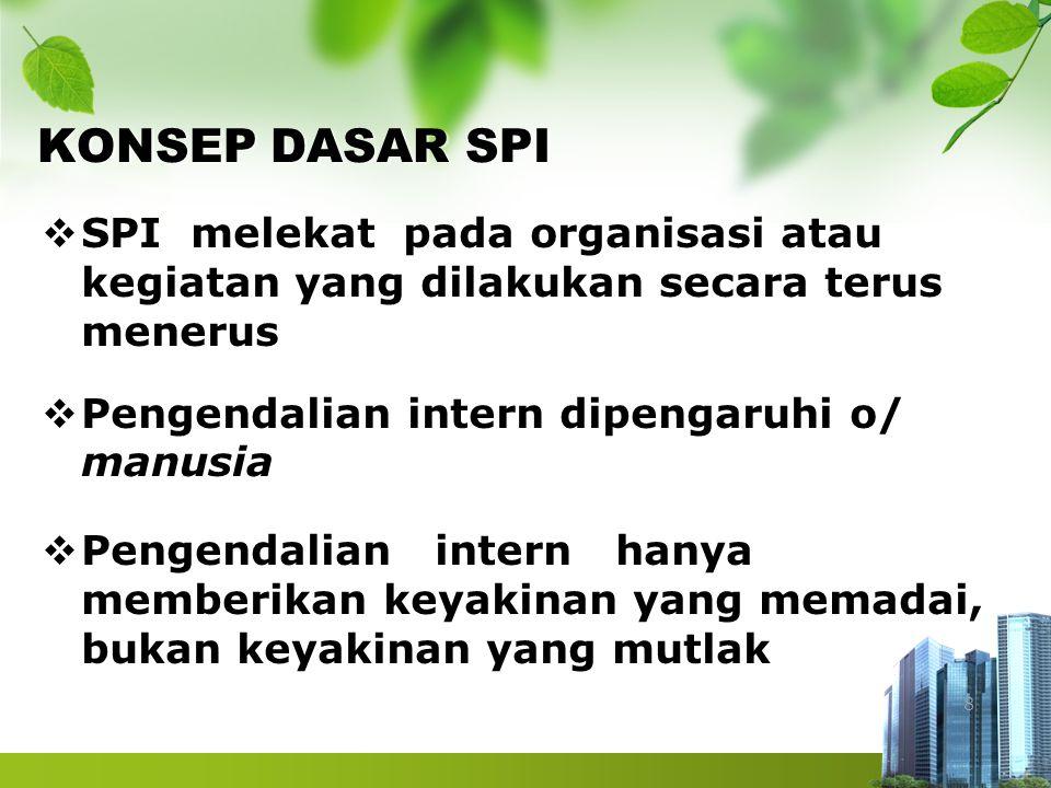 KONSEP DASAR SPI SPI melekat pada organisasi atau kegiatan yang dilakukan secara terus menerus. Pengendalian intern dipengaruhi o/ manusia.