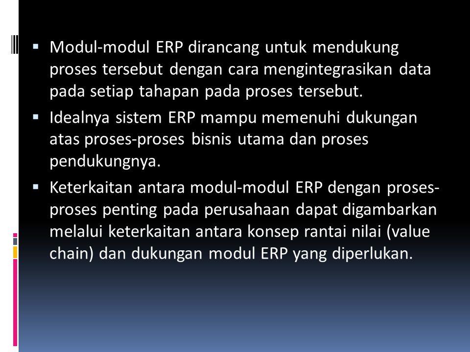 Modul-modul ERP dirancang untuk mendukung proses tersebut dengan cara mengintegrasikan data pada setiap tahapan pada proses tersebut.