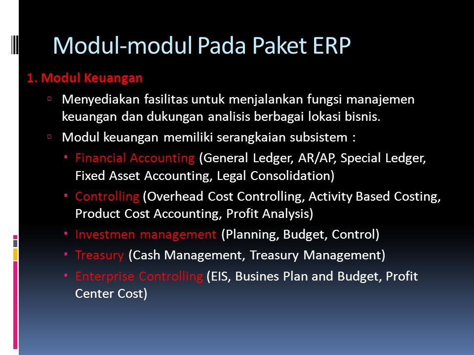 Modul-modul Pada Paket ERP