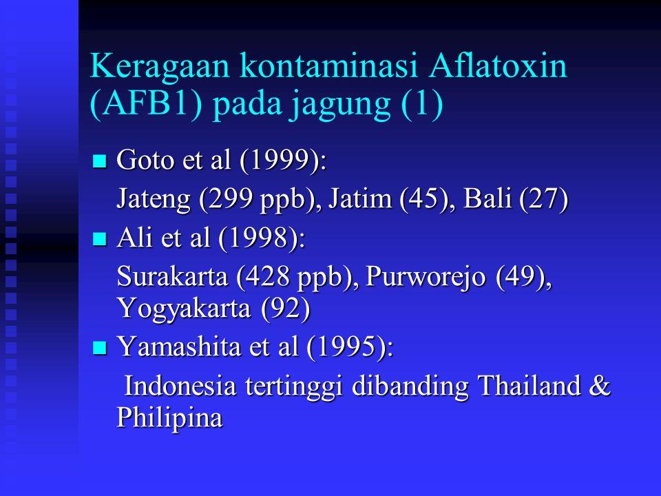 Keragaan kontaminasi Aflatoxin (AFB1) pada jagung (1)