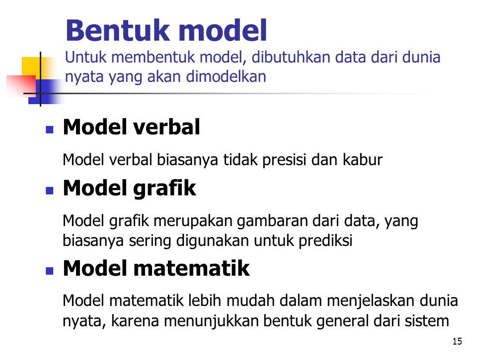 Bentuk model Untuk membentuk model, dibutuhkan data dari dunia nyata yang akan dimodelkan