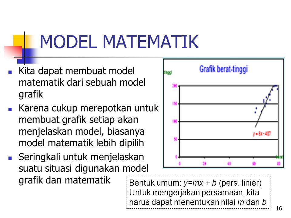 MODEL MATEMATIK Kita dapat membuat model matematik dari sebuah model grafik.
