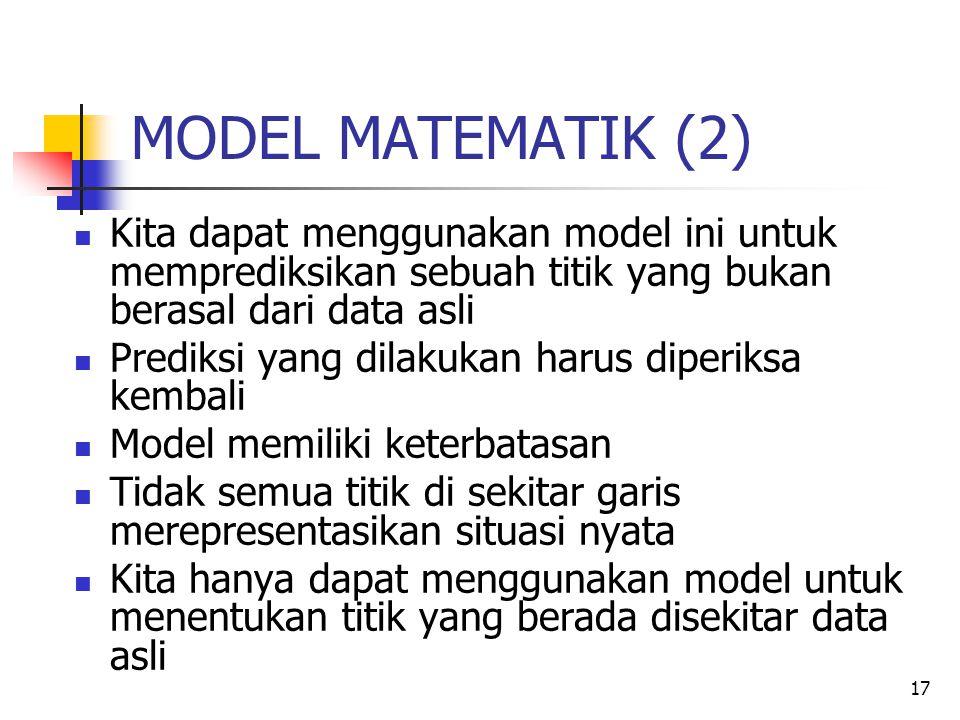 MODEL MATEMATIK (2) Kita dapat menggunakan model ini untuk memprediksikan sebuah titik yang bukan berasal dari data asli.