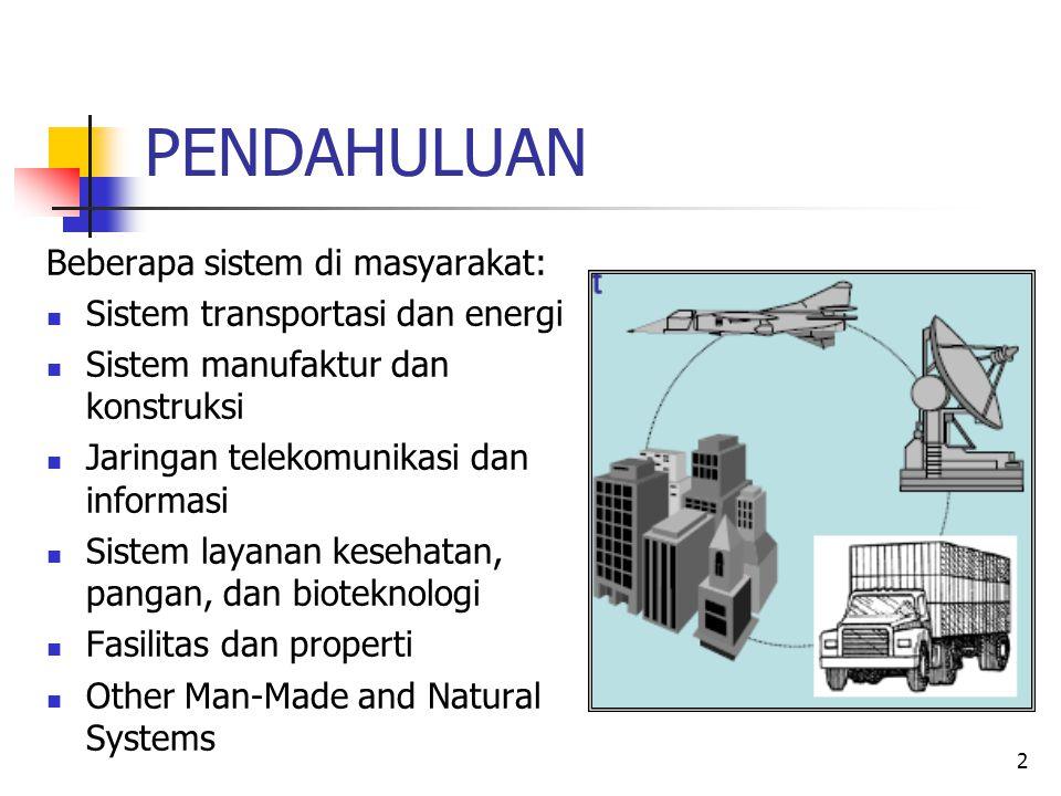 PENDAHULUAN Beberapa sistem di masyarakat: