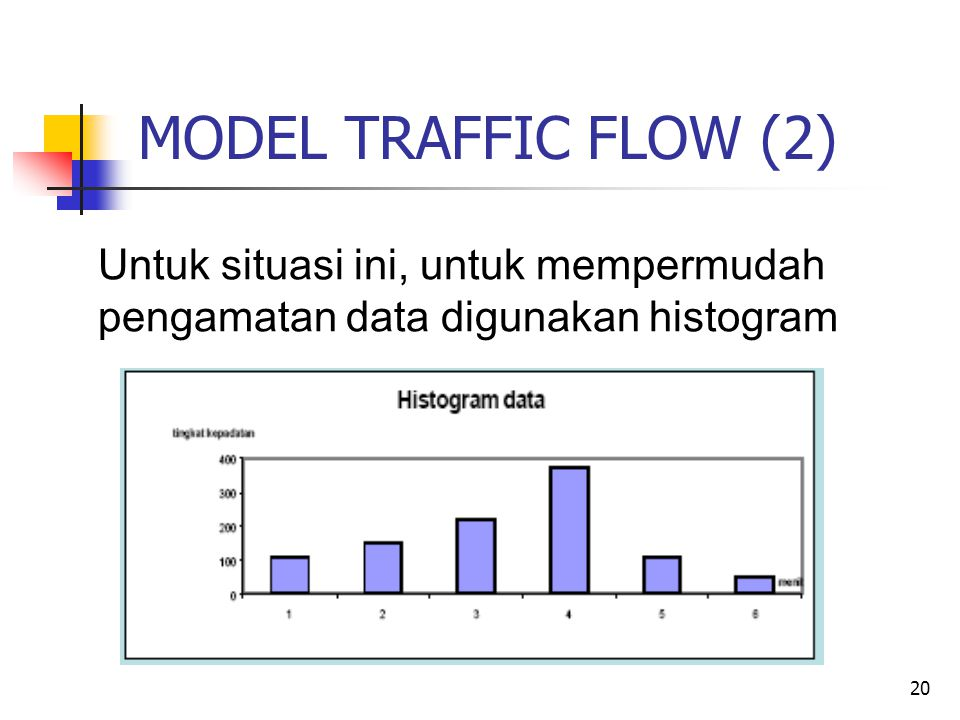 MODEL TRAFFIC FLOW (2) Untuk situasi ini, untuk mempermudah pengamatan data digunakan histogram