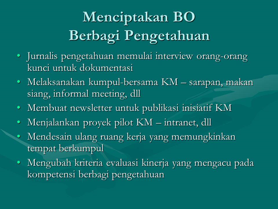 Menciptakan BO Berbagi Pengetahuan
