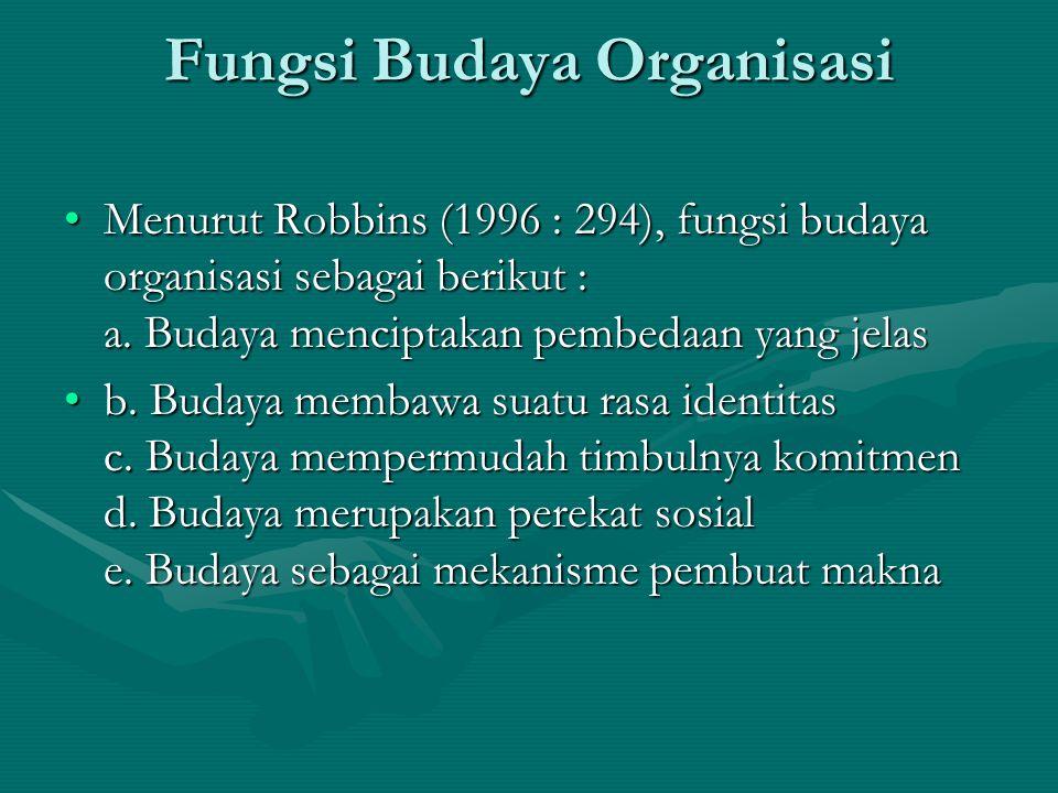 Fungsi Budaya Organisasi