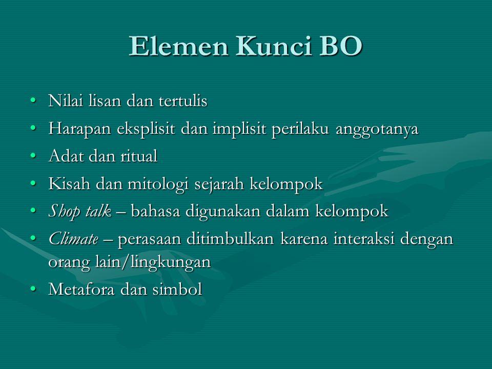 Elemen Kunci BO Nilai lisan dan tertulis