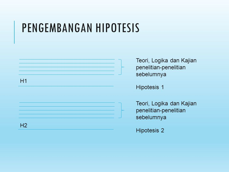 Pengembangan hipotesis