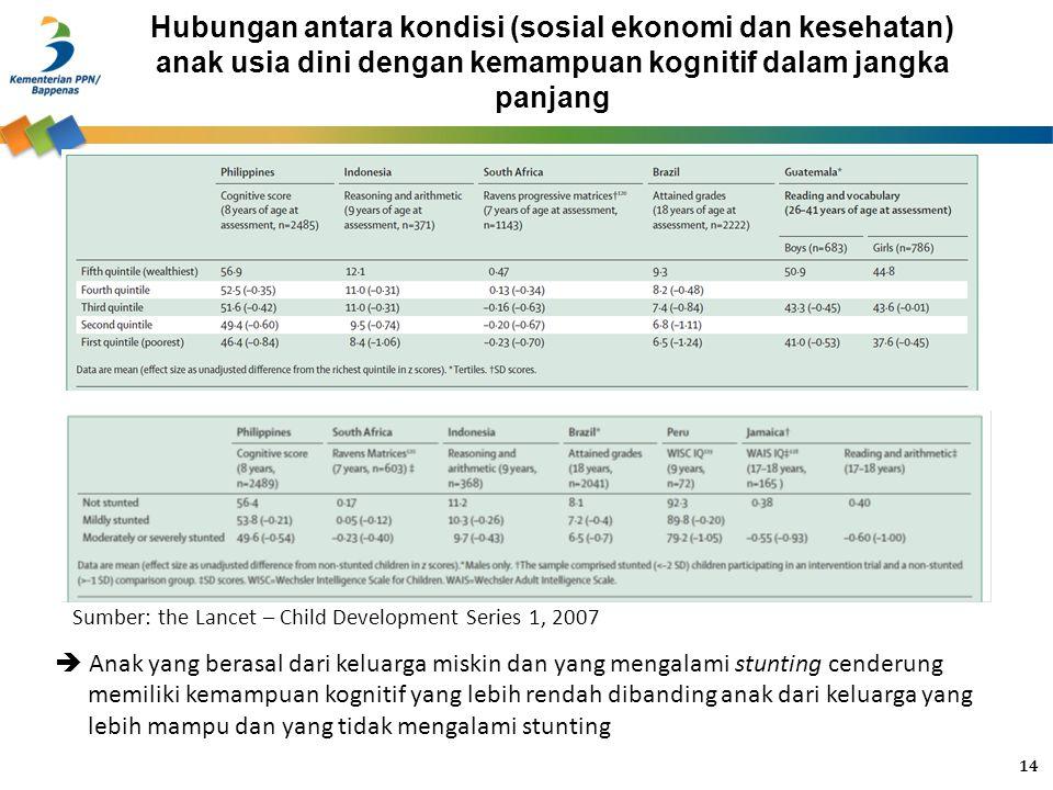 Hubungan antara kondisi (sosial ekonomi dan kesehatan) anak usia dini dengan kemampuan kognitif dalam jangka panjang