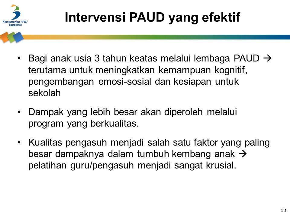 Intervensi PAUD yang efektif