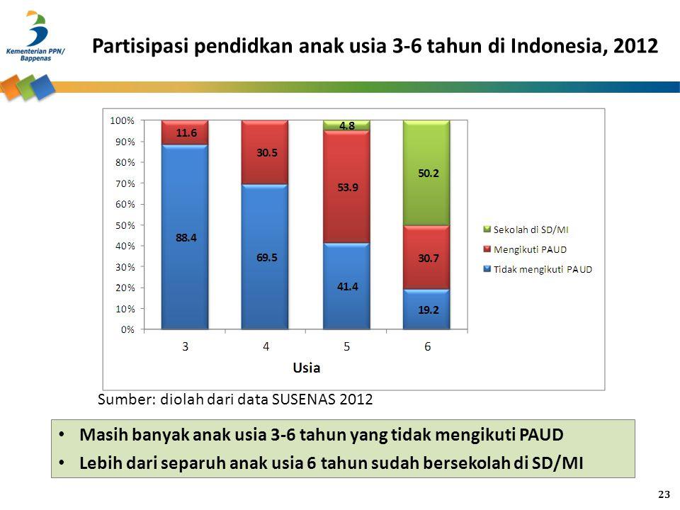 Partisipasi pendidkan anak usia 3-6 tahun di Indonesia, 2012